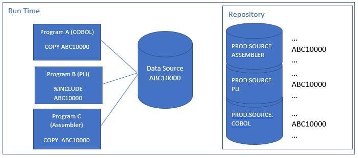 1.29.18 blog - diagram.jpg